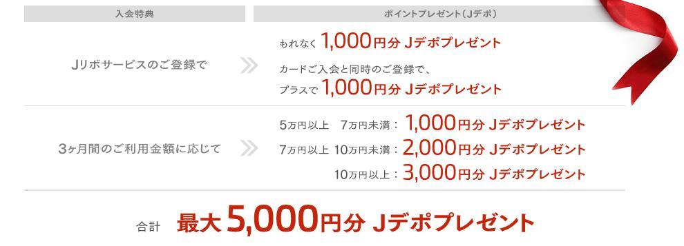 REXカード入会キャンペーン